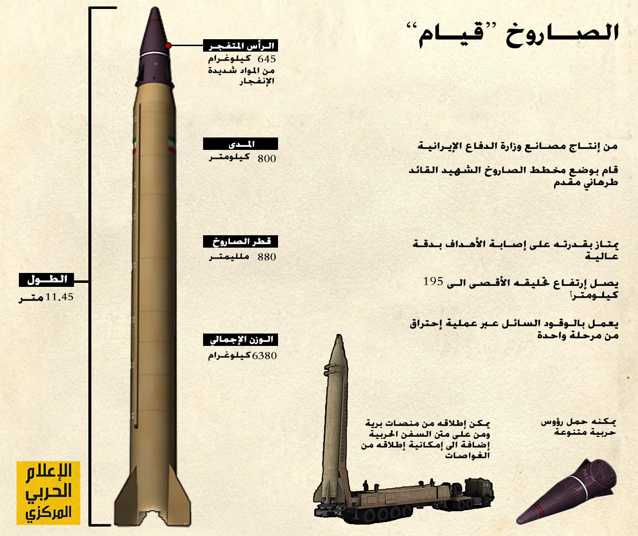 نتيجة بحث الصور عن صاروخ قيام الايراني الباليستي
