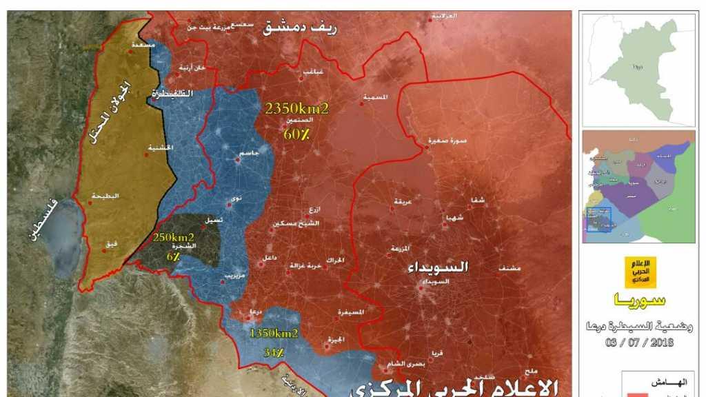 الجنوب السوري والتحرير المرتقب