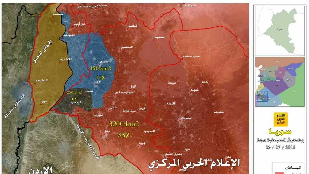 #درعا.. نصرٌ استراتيجيٌ جديدٌ بعد #حلب و #دمشق