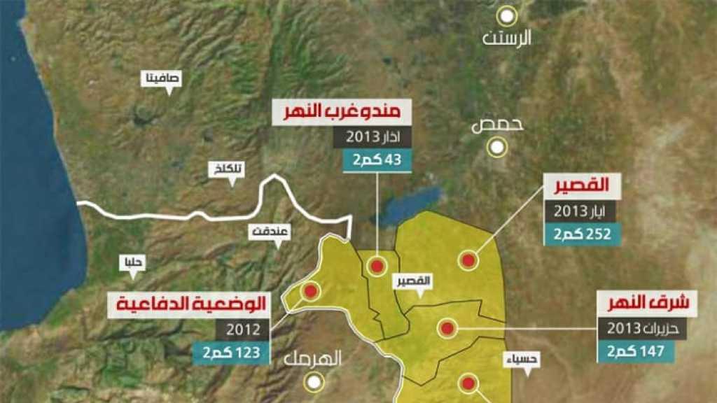 معارك تحرير الشرق... من تلّ مندو إلى عرسال: المقاومة والجيش في مواج